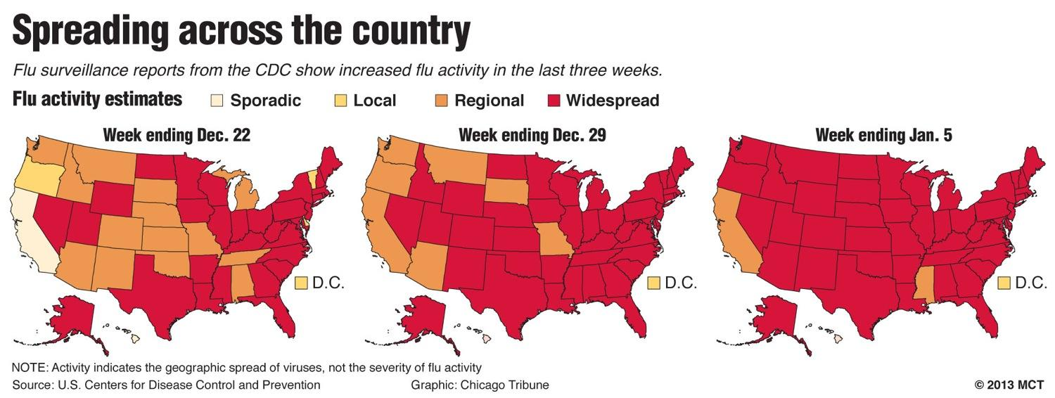 Flu Scare Brings Rise In Vaccine Demand At Health Centers - Flu in the us map